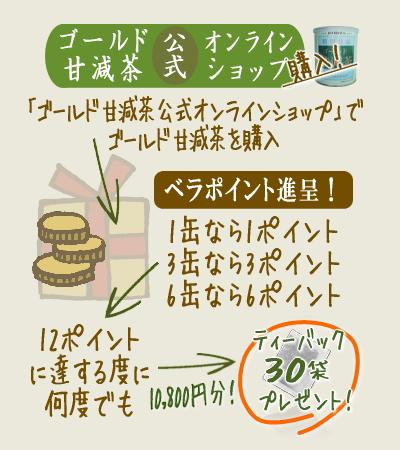 12ポイントに達する度に何度でも1万円分の甘減茶をプレゼント!